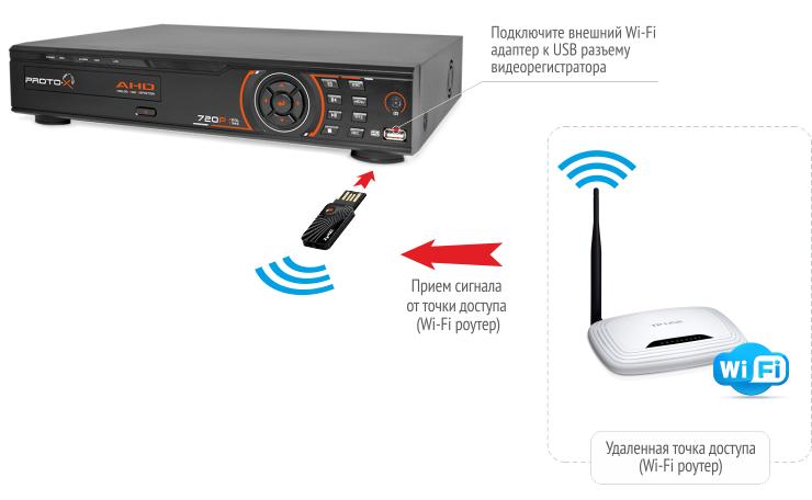 Схема подключения к Wi-Fi сети.png